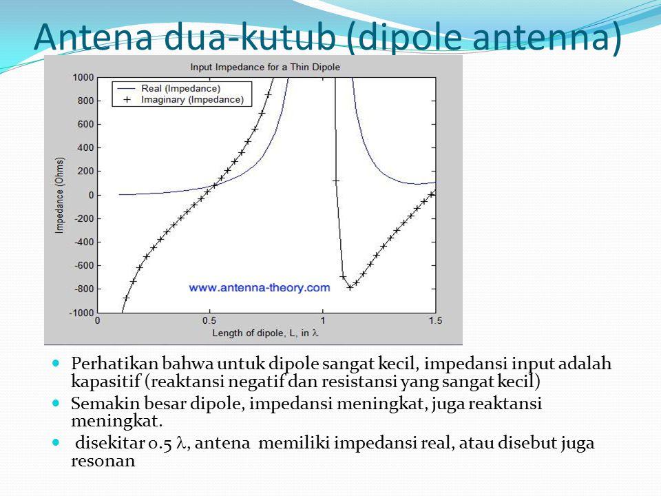 Antena dua-kutub (dipole antenna) Perhatikan bahwa untuk dipole sangat kecil, impedansi input adalah kapasitif (reaktansi negatif dan resistansi yang