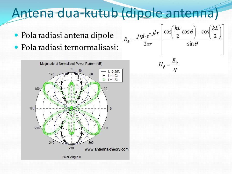 Antena dua-kutub (dipole antenna) Pola radiasi antena dipole Pola radiasi ternormalisasi: