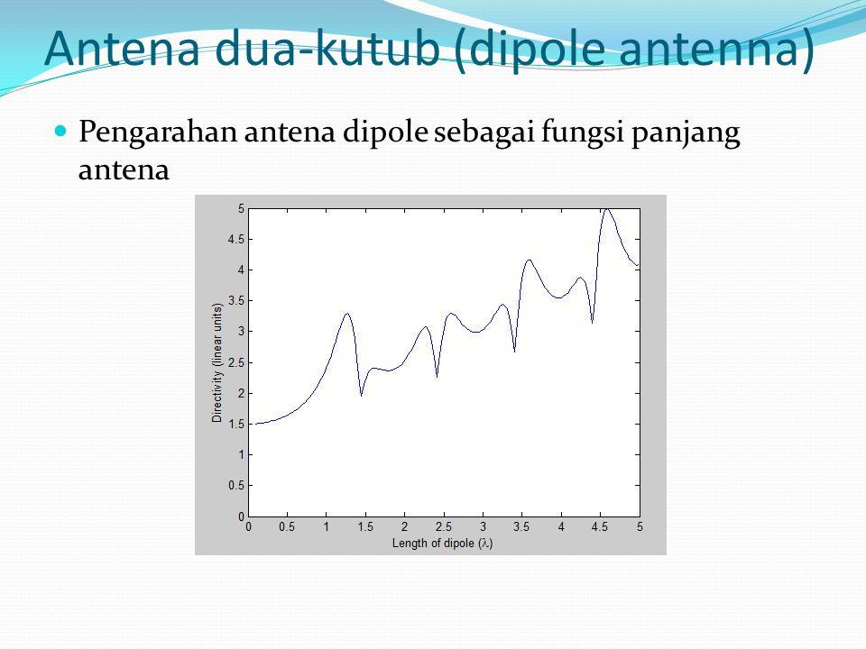 Antena dua-kutub (dipole antenna) Pengarahan antena dipole sebagai fungsi panjang antena