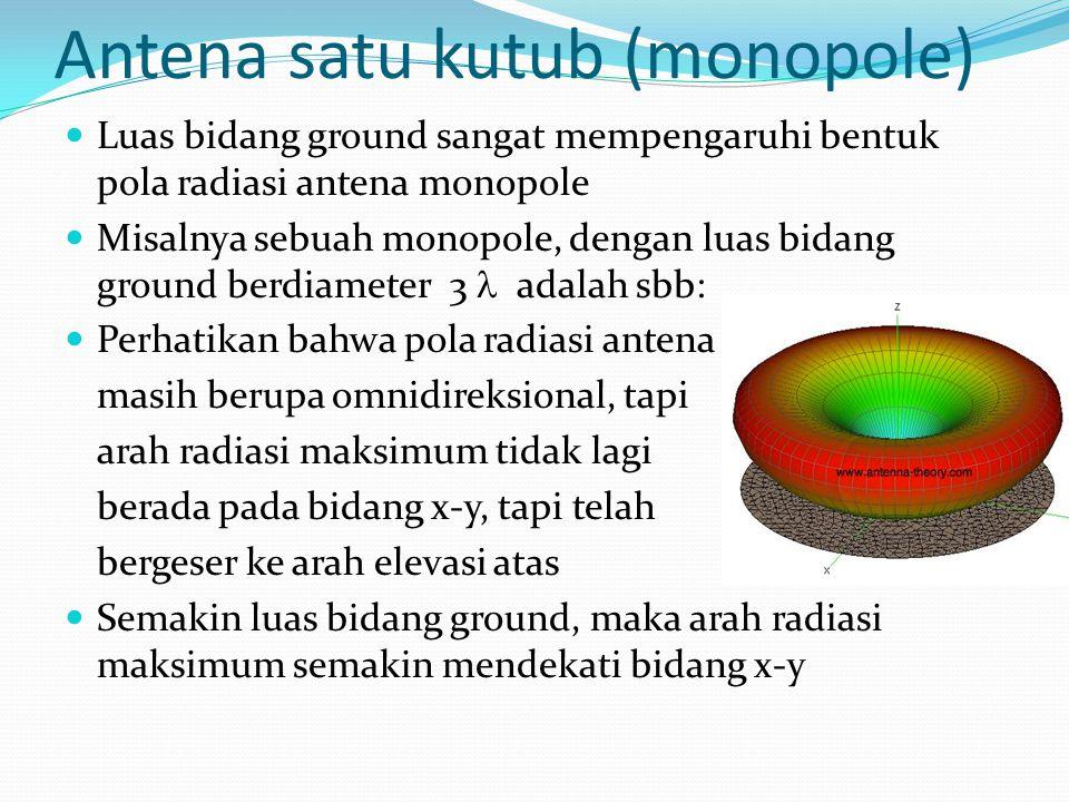 Antena satu kutub (monopole) Luas bidang ground sangat mempengaruhi bentuk pola radiasi antena monopole Misalnya sebuah monopole, dengan luas bidang g