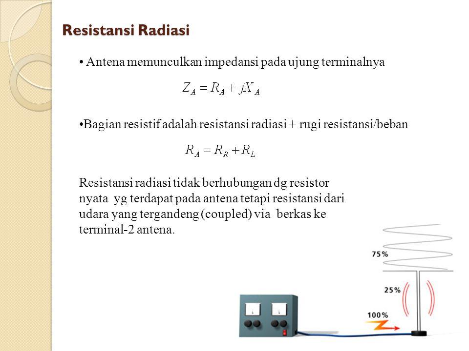 Tipe-2 Antena Wire Aperture Arrays