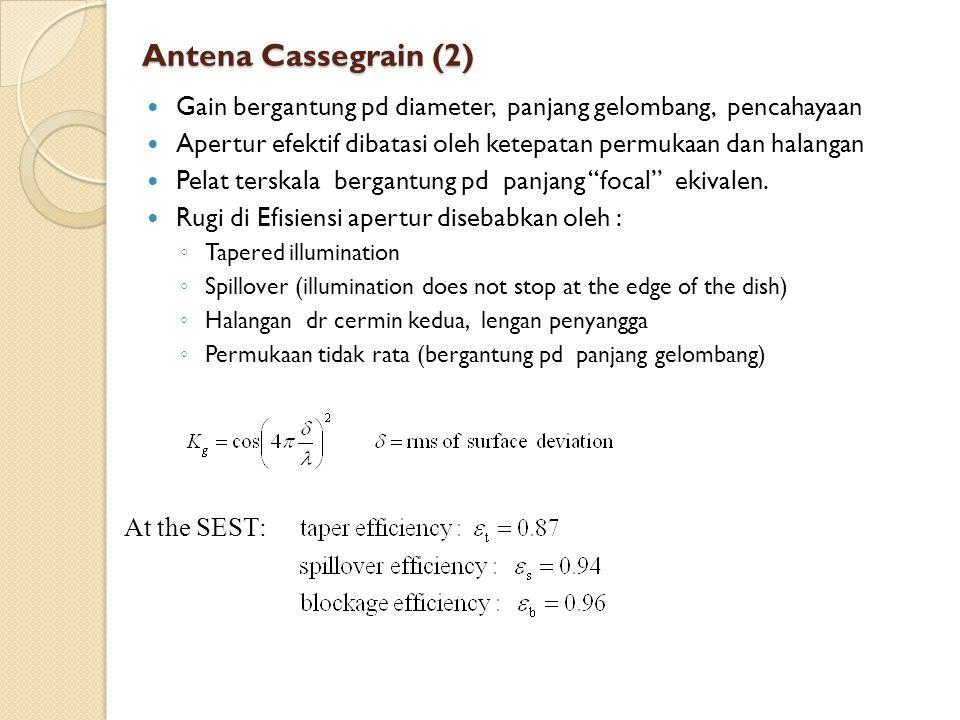 Antena Horn Antena Horn W aveguide Persegi atau Lingkaran yg melebar Gelombang muka bentuk bola dari pusat Apertur dan sudut bukaan menentukan Gain