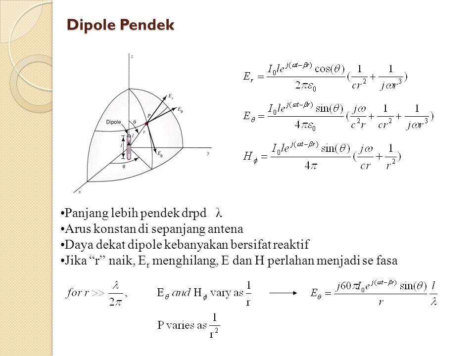 Pola Dipole Pendek
