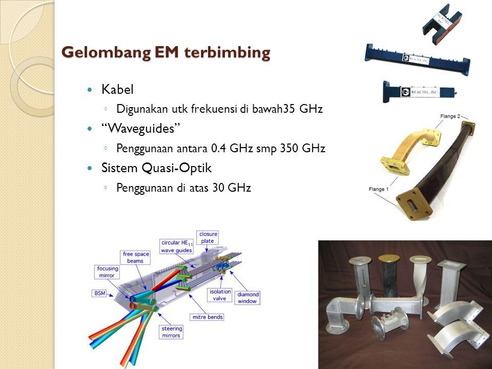 Gelombang TEM (Transverse ElectroMagnetic) dlm kabel dan sistem quasi-optik (sama seperti ruang bebas) TH,TE dan kombinasinya dlm waveguide : ◦ Komponen medan E atau H di arah propagasi ◦ Pantulan gelombang di dinding bag dalam dari waveguide ◦ Batas frekuensi atas dan bawah ◦ Dimensi melintang sebanding dg panjang gelombang Gelombang EM terbimbing (2) Transverse = melintang