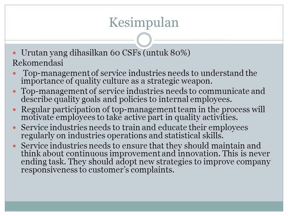 Kesimpulan Urutan yang dihasilkan 60 CSFs (untuk 80%) Rekomendasi Top-management of service industries needs to understand the importance of quality culture as a strategic weapon.