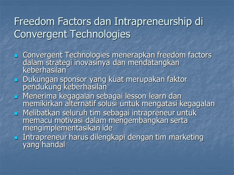 Freedom Factors dan Intrapreneurship di Convergent Technologies Convergent Technologies menerapkan freedom factors dalam strategi inovasinya dan menda