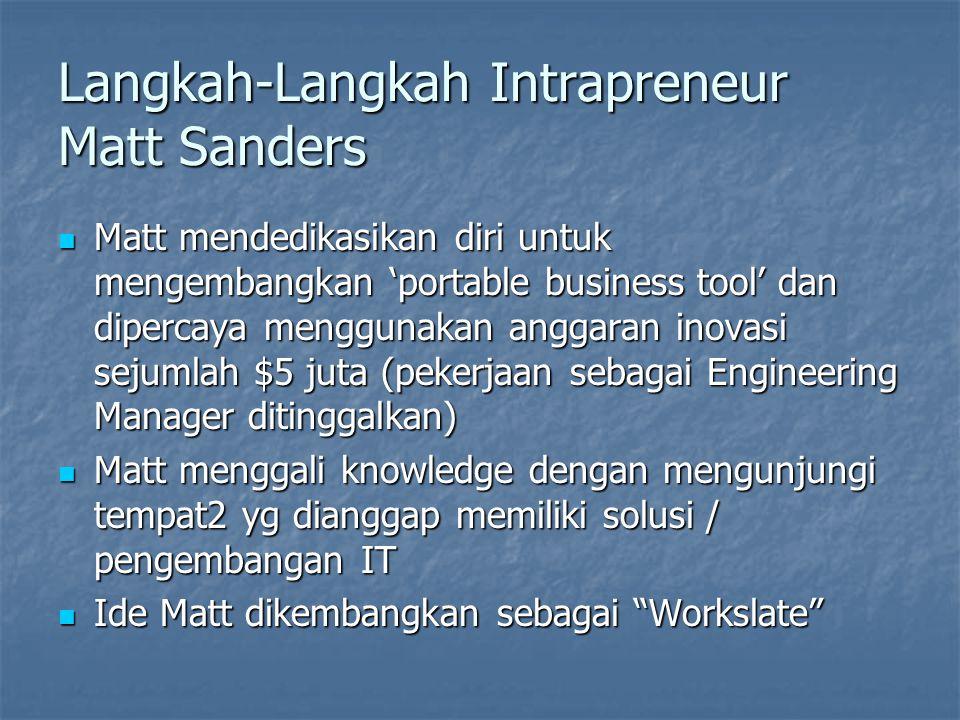 Langkah-Langkah Intrapreneur Matt Sanders Matt mendedikasikan diri untuk mengembangkan 'portable business tool' dan dipercaya menggunakan anggaran ino