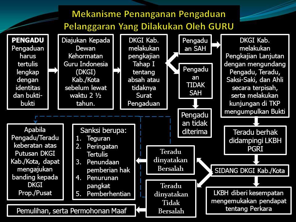PENGADU Pengaduan harus tertulis lengkap dengan identitas dan bukti- bukti PENGADU Pengaduan harus tertulis lengkap dengan identitas dan bukti- bukti Diajukan Kepada Dewan Kehormatan Guru Indonesia (DKGI) Kab./Kota sebelum lewat waktu 2 ½ tahun.