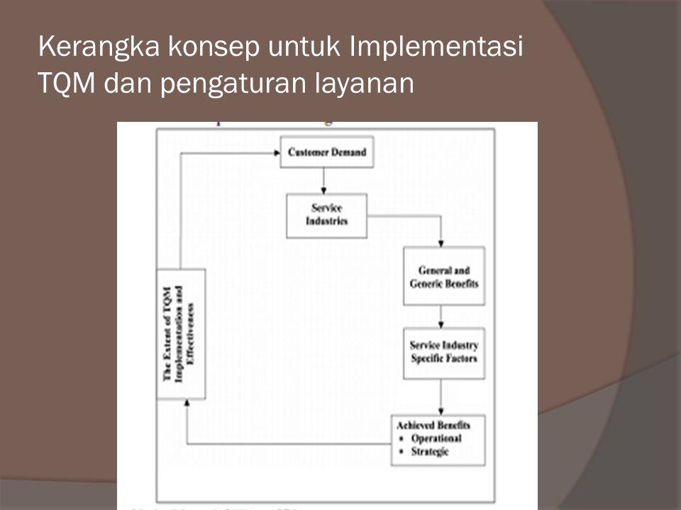 Kerangka konsep untuk Implementasi TQM dan pengaturan layanan