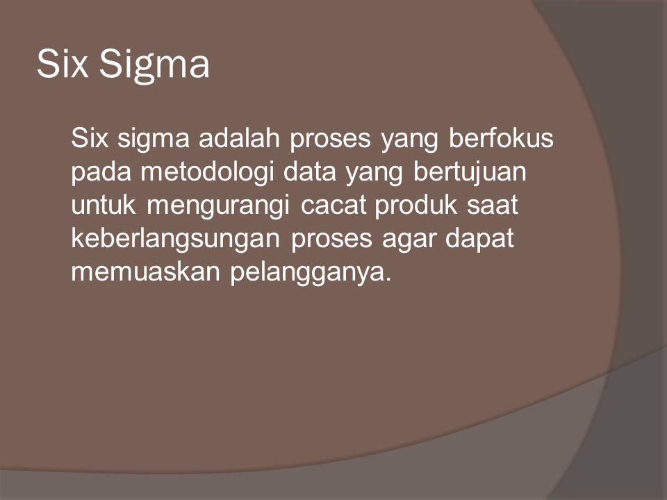 Six Sigma Six sigma adalah proses yang berfokus pada metodologi data yang bertujuan untuk mengurangi cacat produk saat keberlangsungan proses agar dapat memuaskan pelangganya.