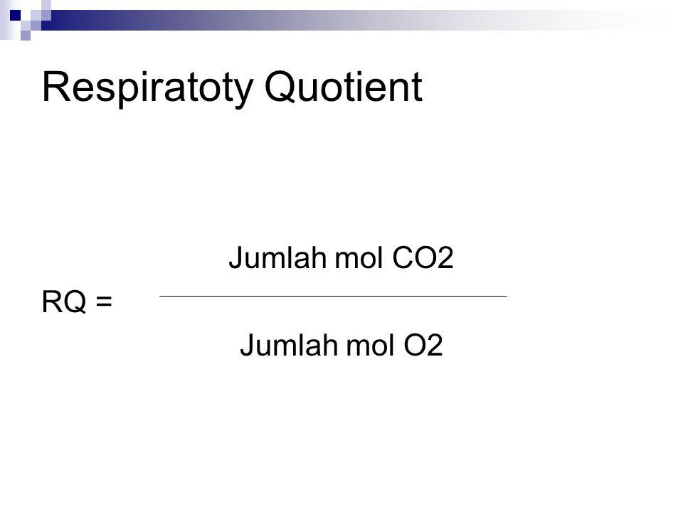 Respiratoty Quotient Jumlah mol CO2 RQ = Jumlah mol O2