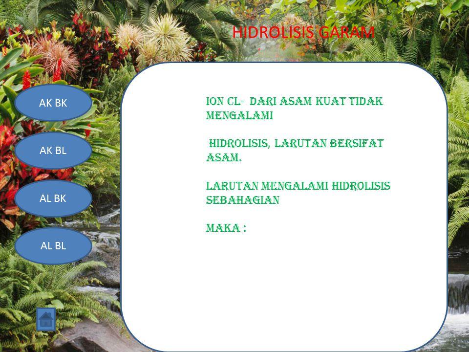 HIDROLISIS GARAM AK BK AK BL AL BK AL BL ION Cl- dari asam kuat tidak mengalami hidrolisis, larutan bersifat asam. Larutan mengalami hidrolisis sebaha