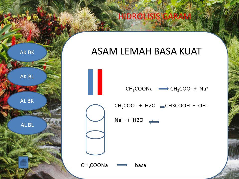 HIDROLISIS GARAM AK BK AK BL AL BK AL BL ASAM LEMAH BASA KUAT CH 3 COONa basa CH 3 COONa CH 3 COO - + Na + CH 3 COO- + H2O CH3COOH + OH- Na+ + H2O