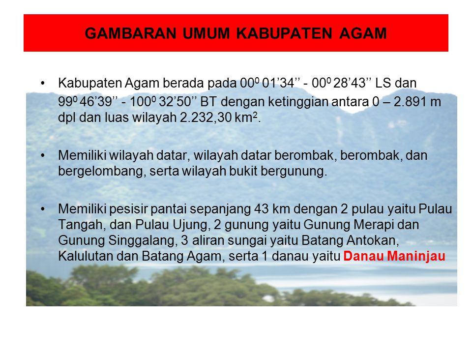 GAMBARAN UMUM KABUPATEN AGAM Kabupaten Agam berada pada 00 0 01'34'' - 00 0 28'43'' LS dan 99 0 46'39'' - 100 0 32'50'' BT dengan ketinggian antara 0