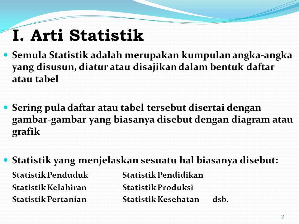 I. Arti Statistik Semula Statistik adalah merupakan kumpulan angka-angka yang disusun, diatur atau disajikan dalam bentuk daftar atau tabel Sering pul