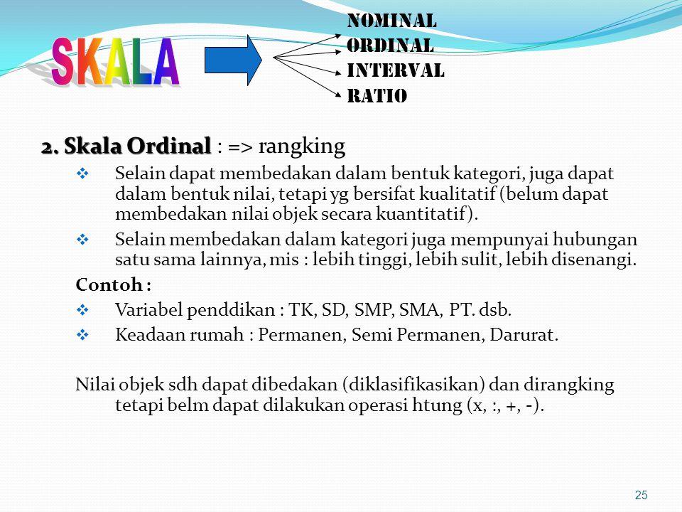 NOMINAL ORDINAL INTERVAL RATIO 2.Skala Ordinal 2.