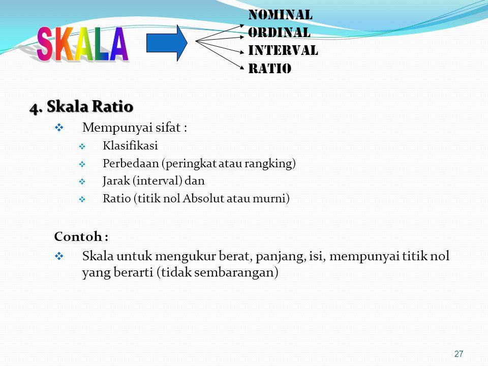 NOMINAL ORDINAL INTERVAL RATIO 4.