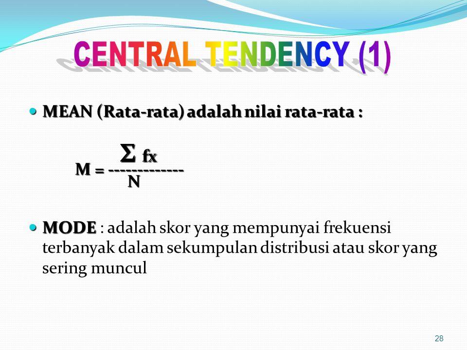 MEAN (Rata-rata) adalah nilai rata-rata : MEAN (Rata-rata) adalah nilai rata-rata : Σ fx Σ fx M = ------------- N N MODE MODE : adalah skor yang mempunyai frekuensi terbanyak dalam sekumpulan distribusi atau skor yang sering muncul 28