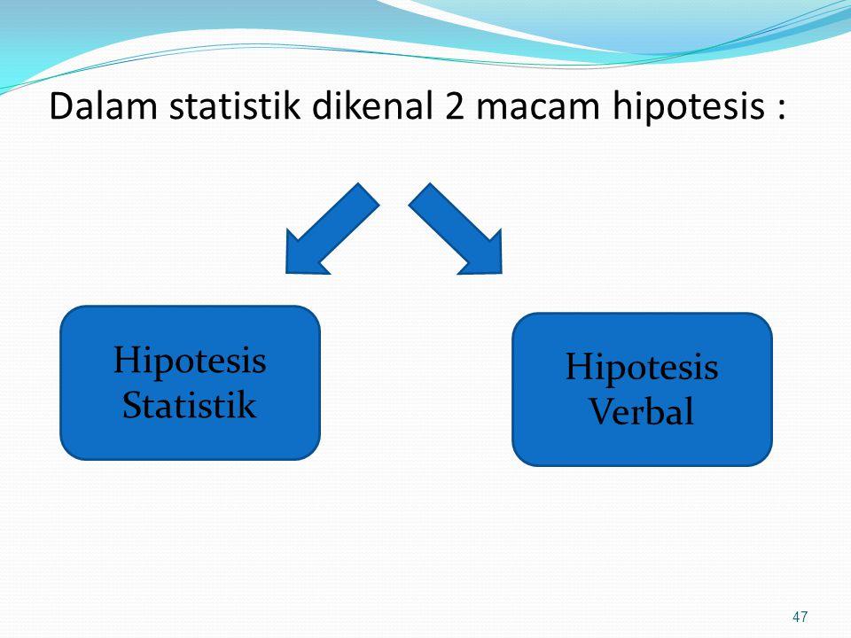 47 Dalam statistik dikenal 2 macam hipotesis : Hipotesis Statistik Hipotesis Verbal