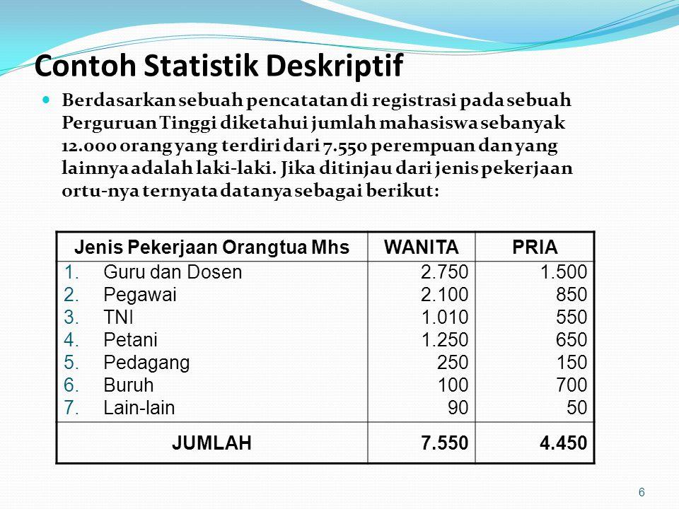 Contoh Statistik Deskriptif Berdasarkan sebuah pencatatan di registrasi pada sebuah Perguruan Tinggi diketahui jumlah mahasiswa sebanyak 12.000 orang yang terdiri dari 7.550 perempuan dan yang lainnya adalah laki-laki.