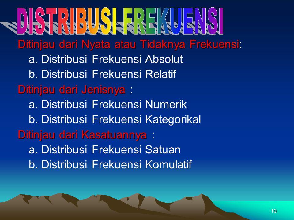 10 Ditinjau dari Nyata atau Tidaknya Frekuensi Ditinjau dari Nyata atau Tidaknya Frekuensi: a. Distribusi Frekuensi Absolut b. Distribusi Frekuensi Re