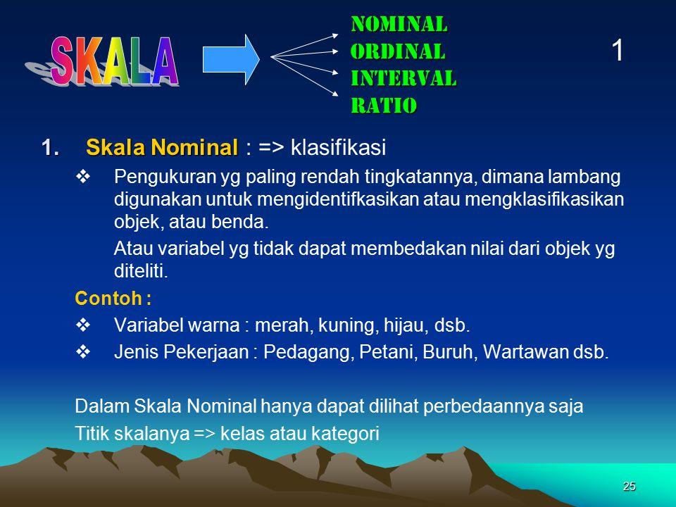 25 NOMINAL ORDINAL INTERVAL RATIO 1.Skala Nominal 1.Skala Nominal : => klasifikasi  Pengukuran yg paling rendah tingkatannya, dimana lambang digunaka