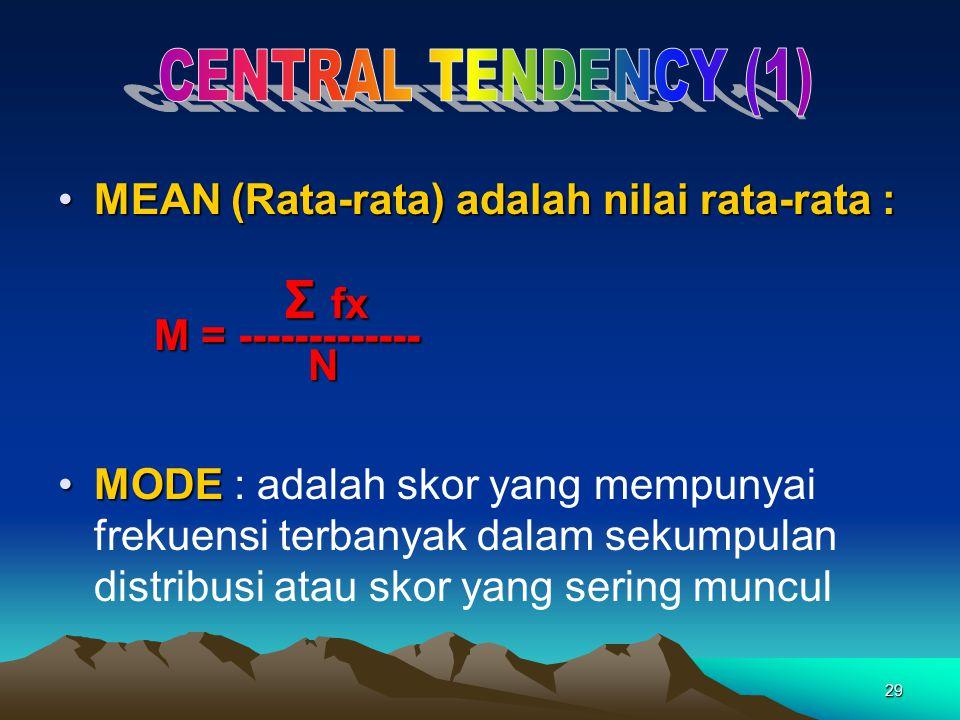 29 MEAN (Rata-rata) adalah nilai rata-rata :MEAN (Rata-rata) adalah nilai rata-rata : Σ fx Σ fx M = ------------- N N MODEMODE : adalah skor yang memp