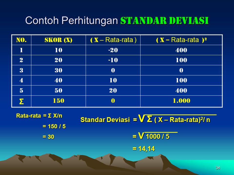 34 Contoh Perhitungan STANDAR DEVIASI No.SKOR (X)( X – Rata-rata ) ( X – Rata-rata )² 1 10-20400 2 20-10100 3 3000 4 4010100 5 5020400 Σ 15001.000 Rat