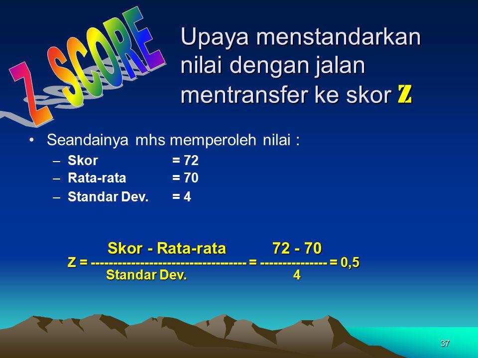 37 Upaya menstandarkan nilai dengan jalan mentransfer ke skor Z Seandainya mhs memperoleh nilai : –Skor = 72 –Rata-rata= 70 –Standar Dev.= 4 Skor - Ra