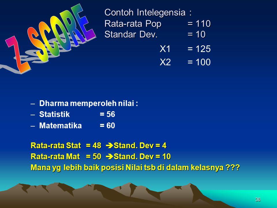 38 Contoh Intelegensia : Rata-rata Pop = 110 Standar Dev.= 10 X1= 125 X2 = 100 –Dharma memperoleh nilai : –Statistik= 56 –Matematika= 60 Rata-rata Sta