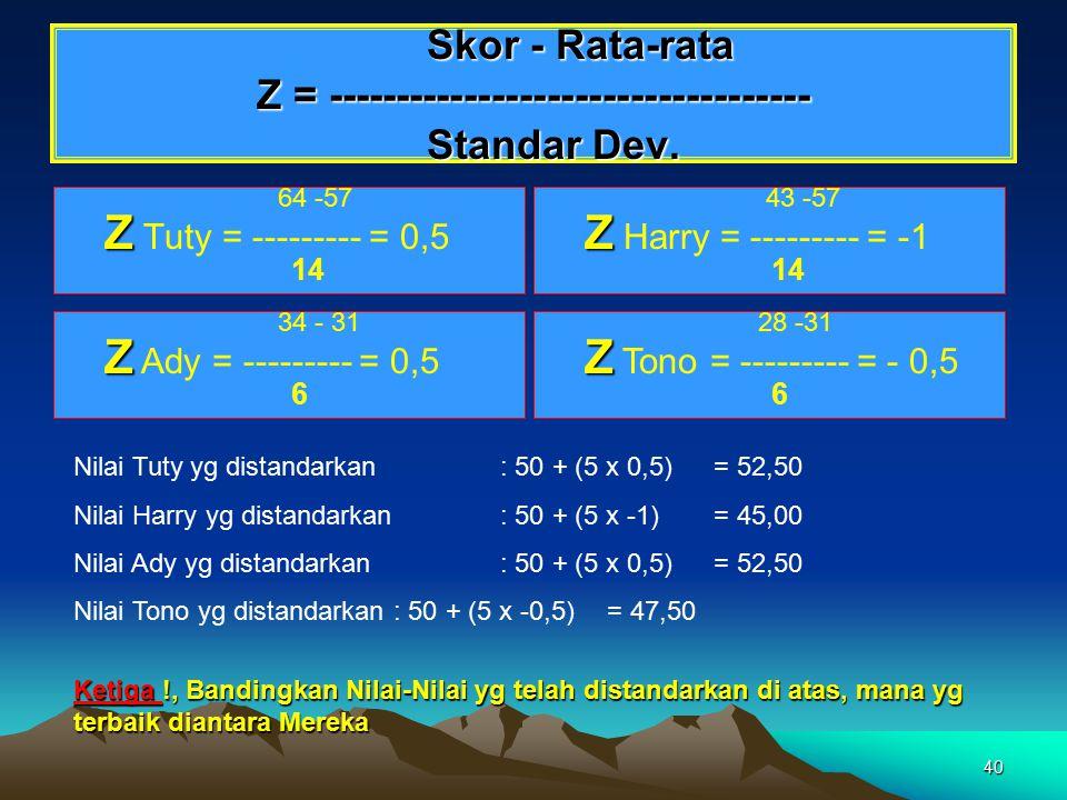 40 64 -57 Z Z Tuty = --------- = 0,5 14 Skor - Rata-rata Z = ----------------------------------- Standar Dev. Skor - Rata-rata Z = -------------------