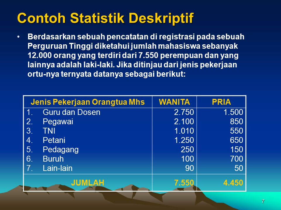 7 Contoh Statistik Deskriptif Berdasarkan sebuah pencatatan di registrasi pada sebuah Perguruan Tinggi diketahui jumlah mahasiswa sebanyak 12.000 oran