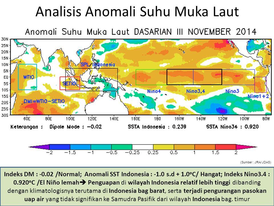 Analisis Anomali Suhu Muka Laut Indeks DM : -0.02 /Normal; Anomali SST Indonesia : -1.0 s.d + 1.0 o C/ Hangat; Indeks Nino3.4 : 0.920 o C /El Niño lemah  Penguapan di wilayah Indonesia relatif lebih tinggi dibanding dengan klimatologisnya terutama di Indonesia bag barat, serta terjadi pengurangan pasokan uap air yang tidak signifikan ke Samudra Pasifik dari wilayah Indonesia bag.