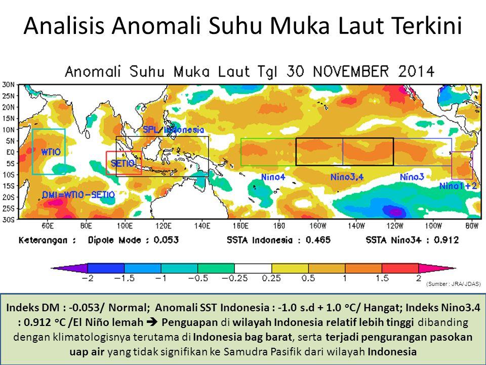 Analisis Anomali Suhu Muka Laut Terkini Indeks DM : -0.053/ Normal; Anomali SST Indonesia : -1.0 s.d + 1.0 o C/ Hangat; Indeks Nino3.4 : 0.912 o C /El Niño lemah  Penguapan di wilayah Indonesia relatif lebih tinggi dibanding dengan klimatologisnya terutama di Indonesia bag barat, serta terjadi pengurangan pasokan uap air yang tidak signifikan ke Samudra Pasifik dari wilayah Indonesia (Sumber : JRA/ JDAS)