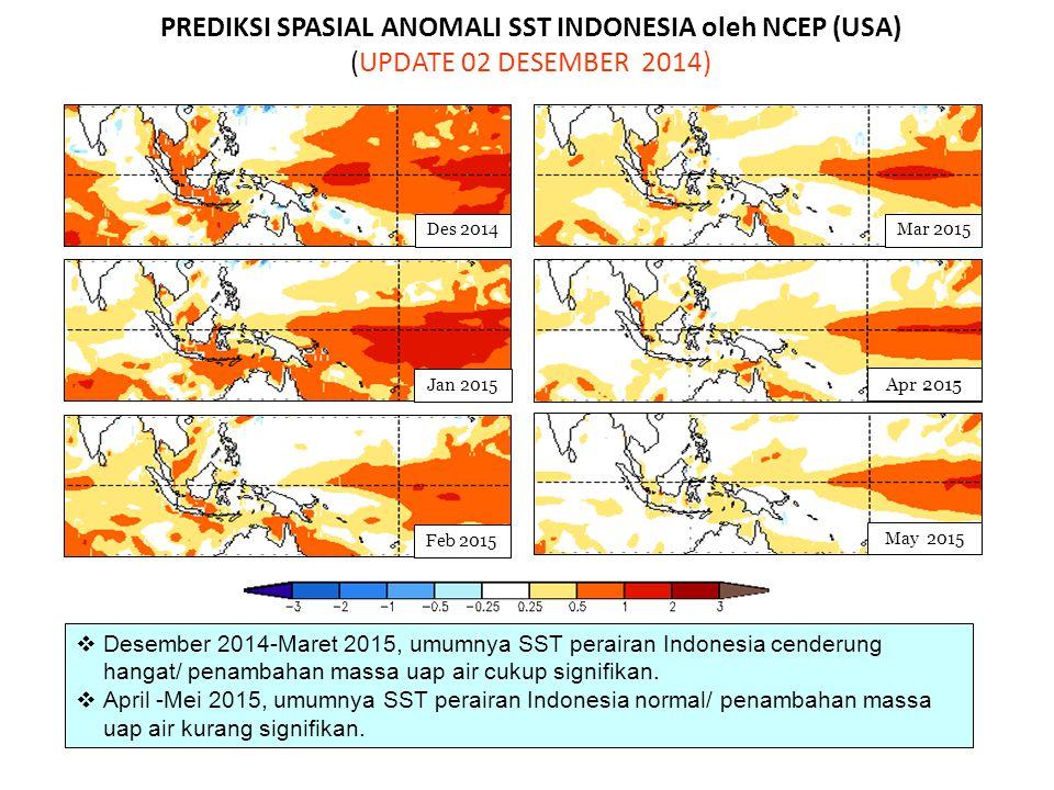 PREDIKSI SPASIAL ANOMALI SST INDONESIA oleh NCEP (USA) (UPDATE 02 DESEMBER 2014) May 2015 Des 2014Mar 2015 Jan 2015 Feb 2015 Apr 2015  Desember 2014-Maret 2015, umumnya SST perairan Indonesia cenderung hangat/ penambahan massa uap air cukup signifikan.