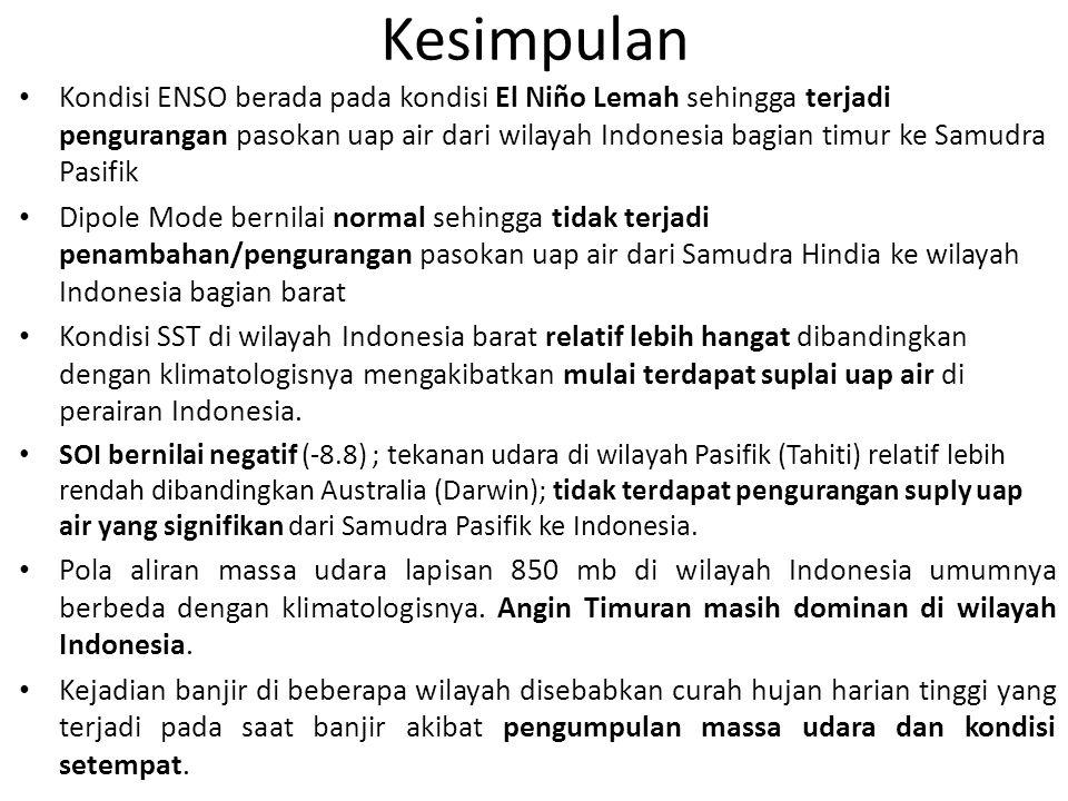Kesimpulan Kondisi ENSO berada pada kondisi El Niño Lemah sehingga terjadi pengurangan pasokan uap air dari wilayah Indonesia bagian timur ke Samudra Pasifik Dipole Mode bernilai normal sehingga tidak terjadi penambahan/pengurangan pasokan uap air dari Samudra Hindia ke wilayah Indonesia bagian barat Kondisi SST di wilayah Indonesia barat relatif lebih hangat dibandingkan dengan klimatologisnya mengakibatkan mulai terdapat suplai uap air di perairan Indonesia.