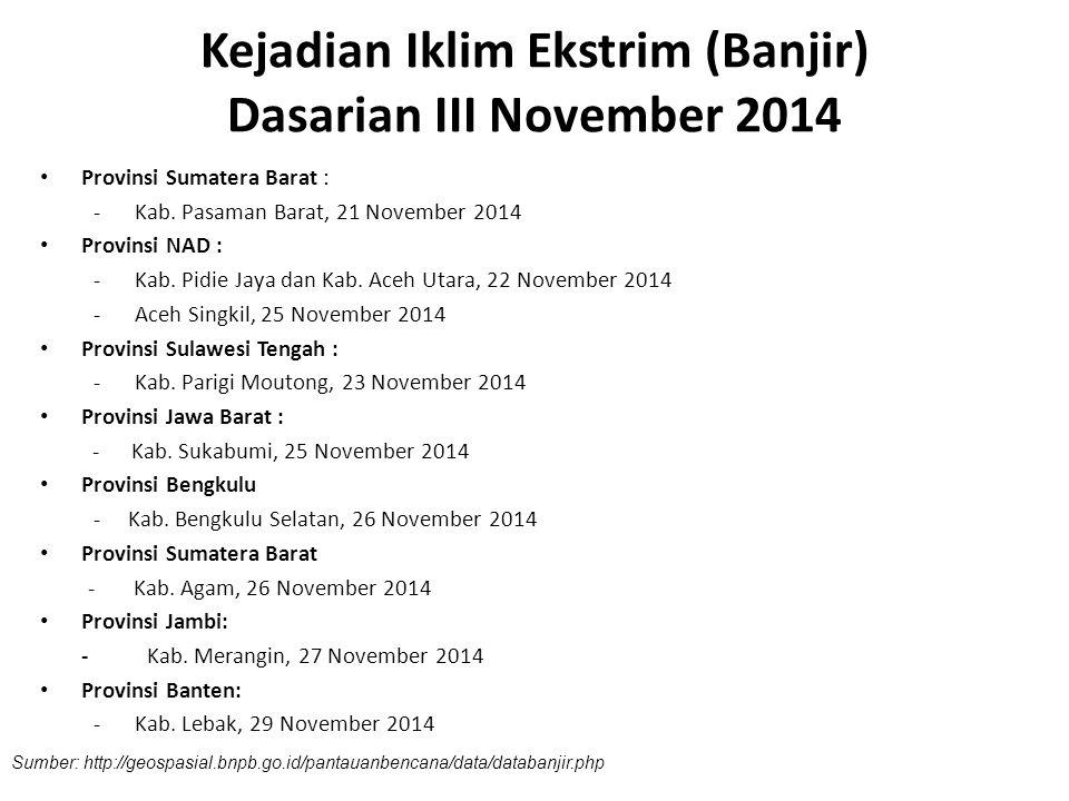 Kejadian Iklim Ekstrim (Banjir) Dasarian III November 2014 Provinsi Sumatera Barat : -Kab.