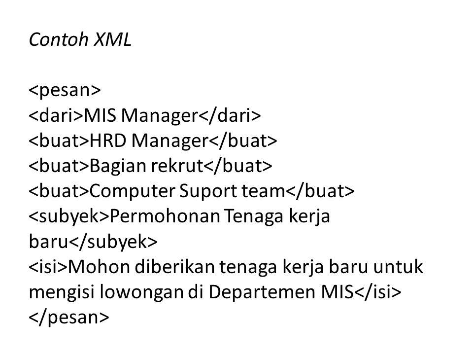 Contoh XML MIS Manager HRD Manager Bagian rekrut Computer Suport team Permohonan Tenaga kerja baru Mohon diberikan tenaga kerja baru untuk mengisi lowongan di Departemen MIS