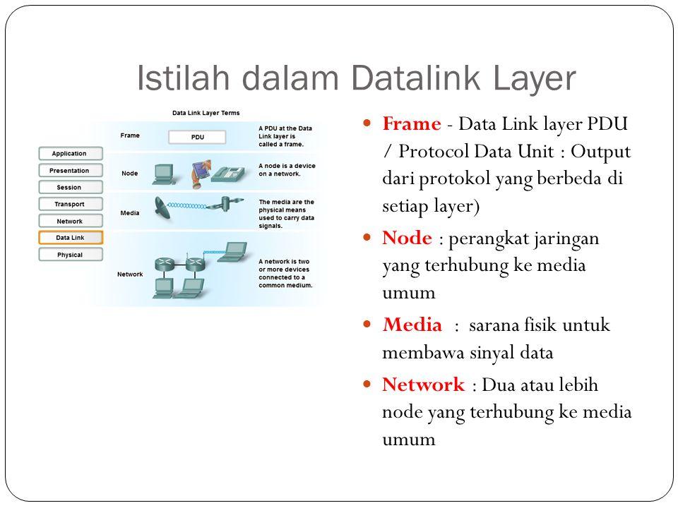 Istilah dalam Datalink Layer Frame - Data Link layer PDU / Protocol Data Unit : Output dari protokol yang berbeda di setiap layer) Node : perangkat ja