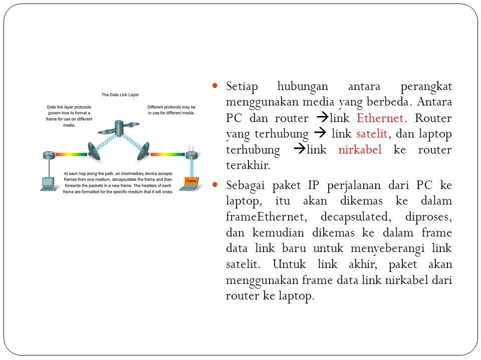 Setiap hubungan antara perangkat menggunakan media yang berbeda. Antara PC dan router  link Ethernet. Router yang terhubung  link satelit, dan lapto
