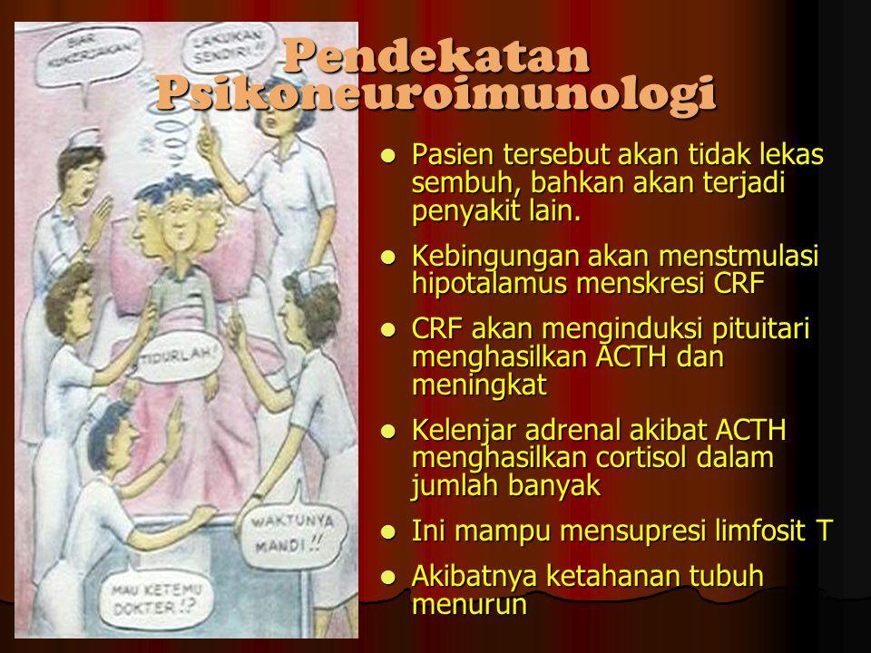 Pendekatan Psikoneuroimunologi Pasien tersebut akan tidak lekas sembuh, bahkan akan terjadi penyakit lain.