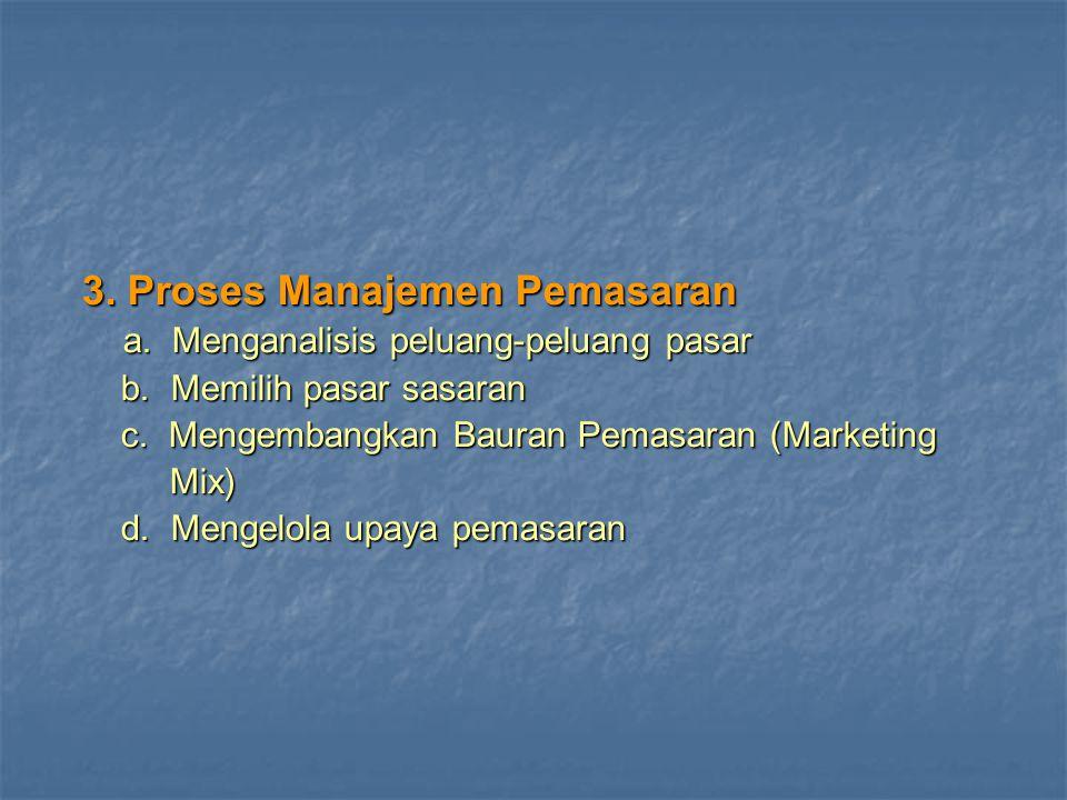 3. Proses Manajemen Pemasaran a. Menganalisis peluang-peluang pasar a. Menganalisis peluang-peluang pasar b. Memilih pasar sasaran b. Memilih pasar sa