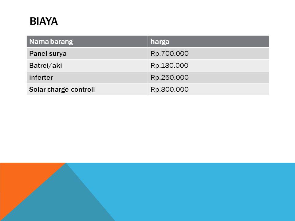 BIAYA Nama barangharga Panel suryaRp.700.000 Batrei/akiRp.180.000 inferterRp.250.000 Solar charge controllRp.800.000