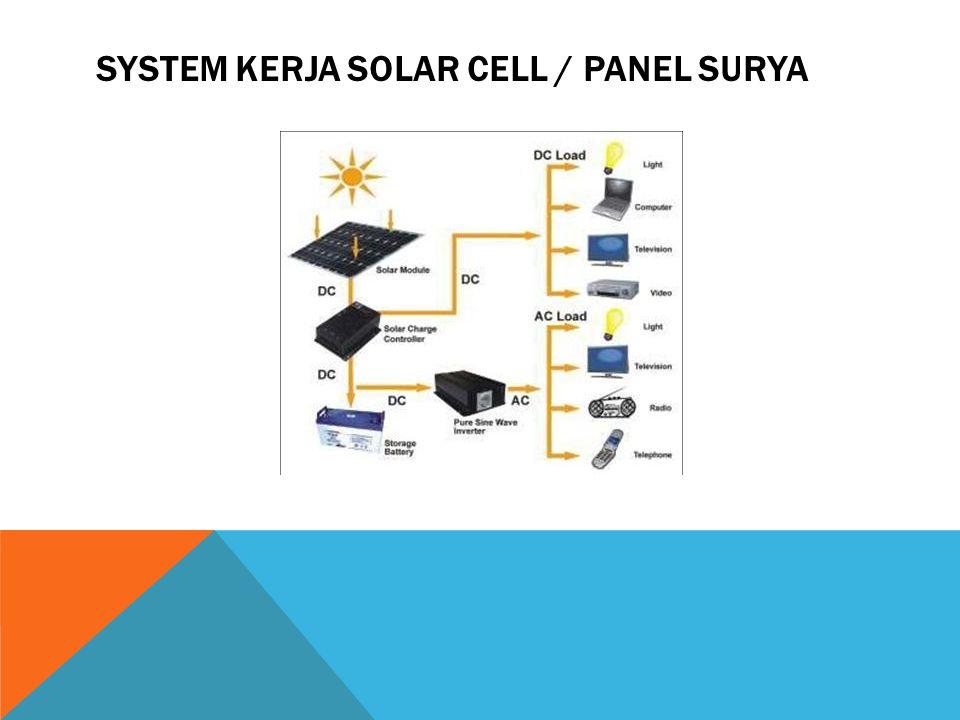 SYSTEM KERJA SOLAR CELL / PANEL SURYA