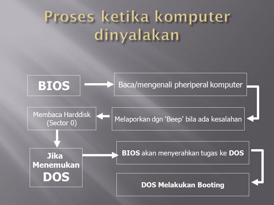 Jika Menemukan DOS BIOS Baca/mengenali pheriperal komputer Melaporkan dgn 'Beep' bila ada kesalahan BIOS akan menyerahkan tugas ke DOS Membaca Harddis