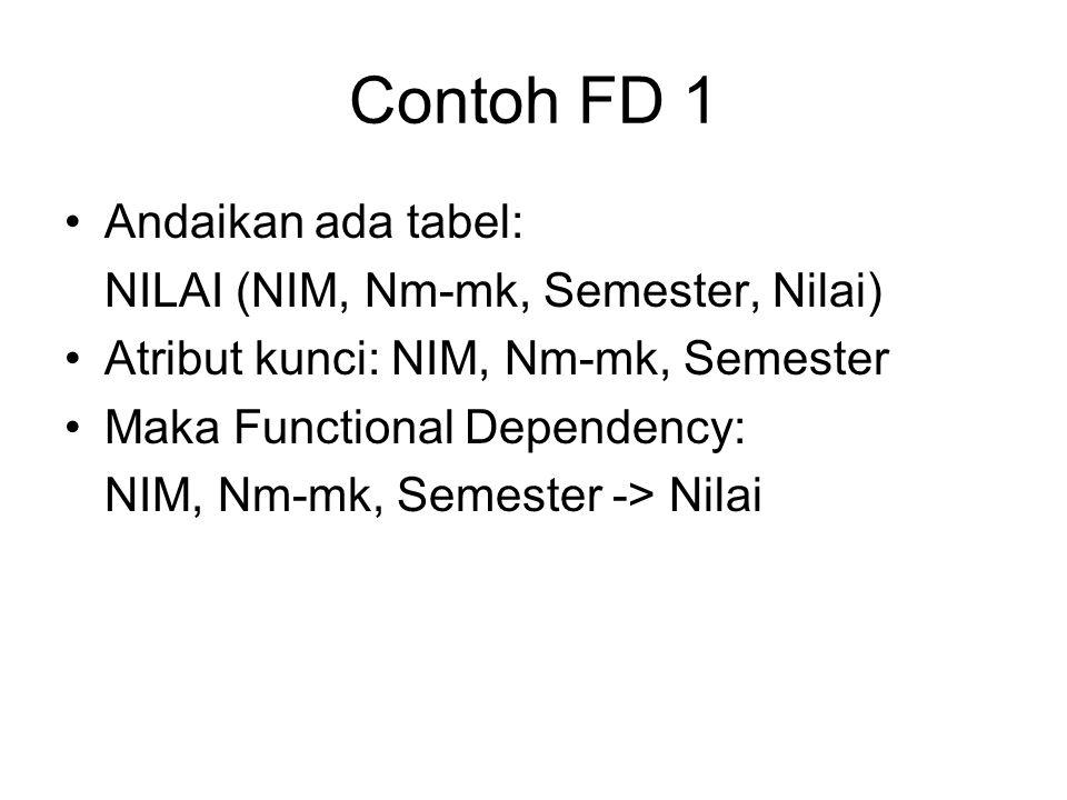 Contoh FD 1 Andaikan ada tabel: NILAI (NIM, Nm-mk, Semester, Nilai) Atribut kunci: NIM, Nm-mk, Semester Maka Functional Dependency: NIM, Nm-mk, Semest