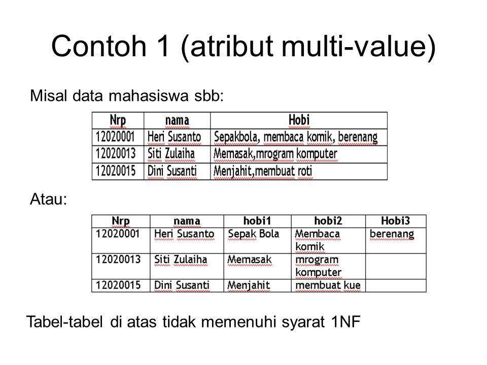 Contoh 1 (atribut multi-value) Misal data mahasiswa sbb: Atau: Tabel-tabel di atas tidak memenuhi syarat 1NF