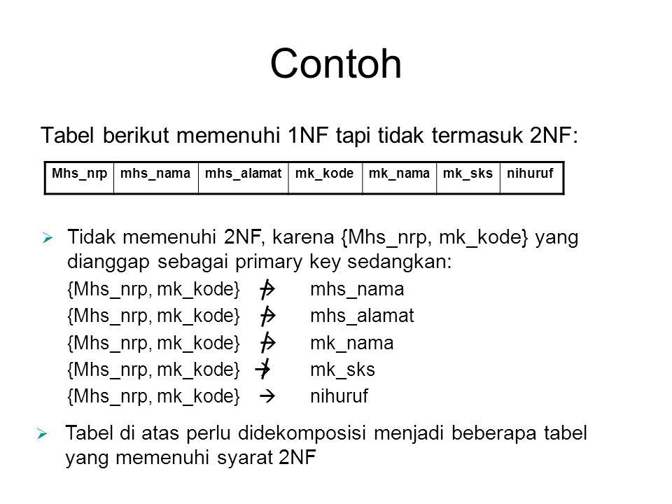 Contoh Tabel berikut memenuhi 1NF tapi tidak termasuk 2NF: Mhs_nrpmhs_namamhs_alamatmk_kodemk_namamk_sksnihuruf  Tidak memenuhi 2NF, karena {Mhs_nrp,