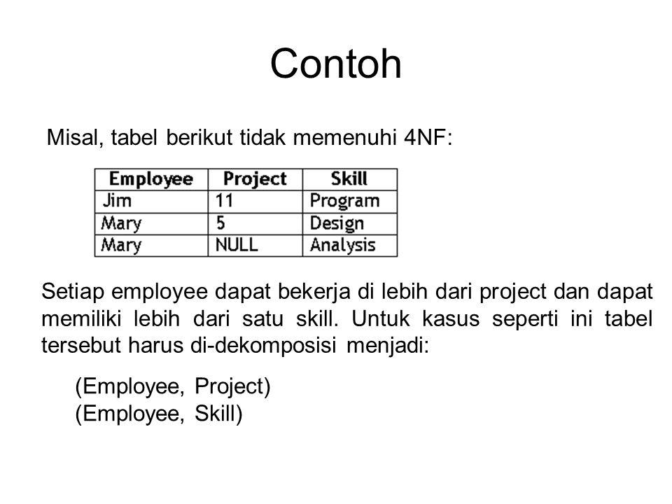 Contoh Misal, tabel berikut tidak memenuhi 4NF: Setiap employee dapat bekerja di lebih dari project dan dapat memiliki lebih dari satu skill. Untuk ka