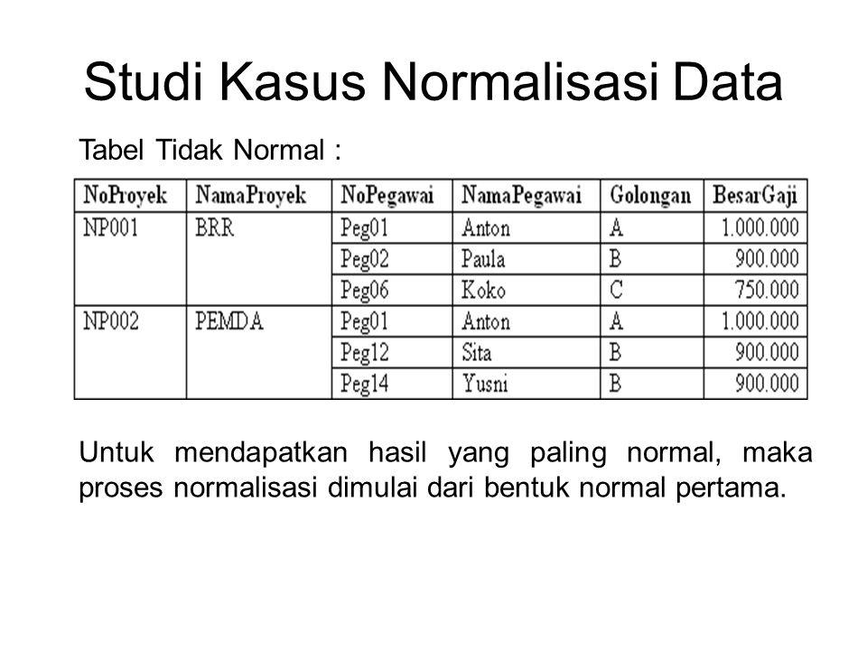 Studi Kasus Normalisasi Data Untuk mendapatkan hasil yang paling normal, maka proses normalisasi dimulai dari bentuk normal pertama. Tabel Tidak Norma